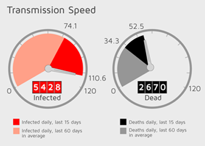 Infografik Ebola Transmission Speed