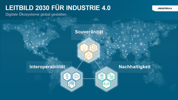Plattform Industrie 4.0.