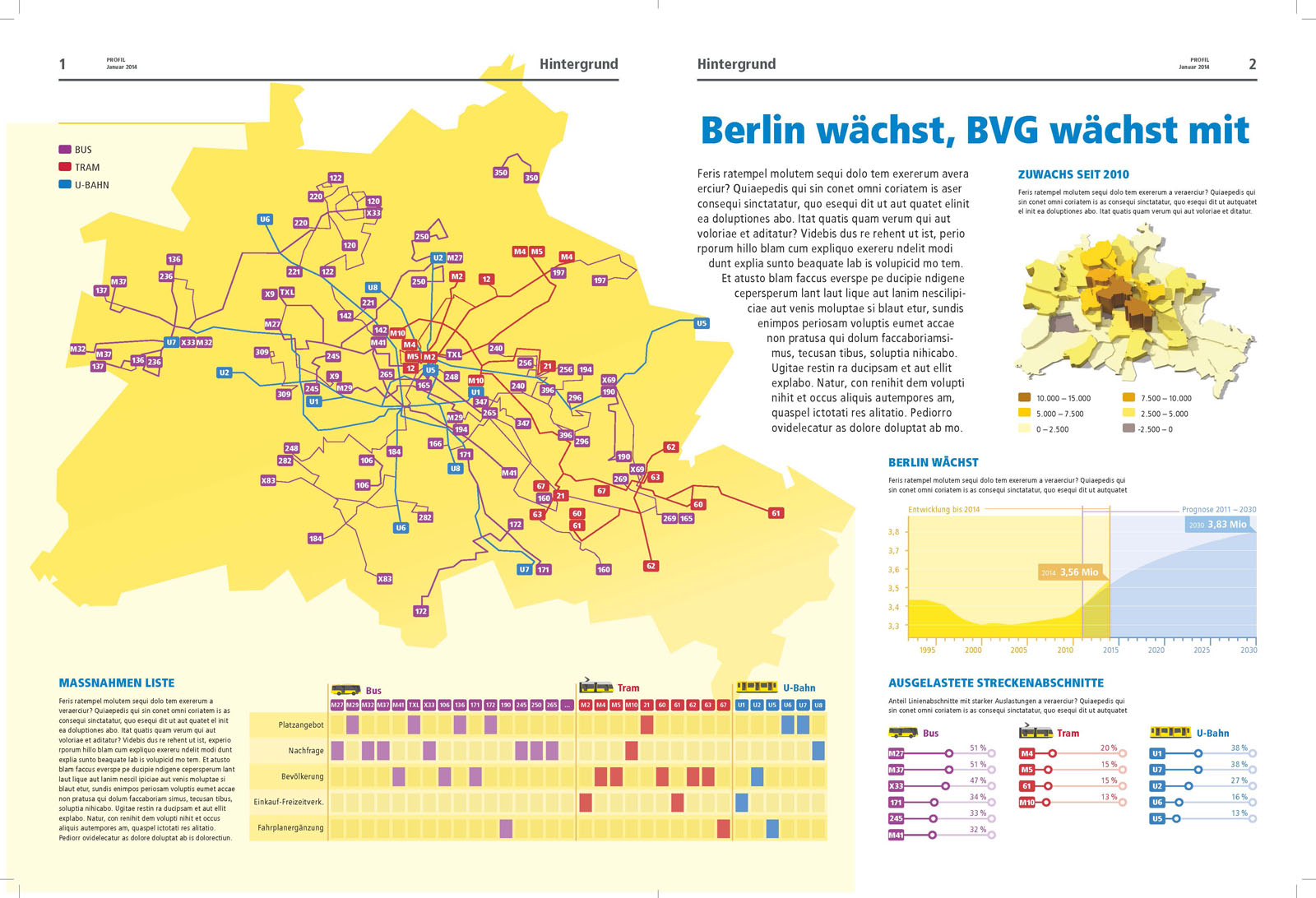 illustrative Infographic Berlin BVG