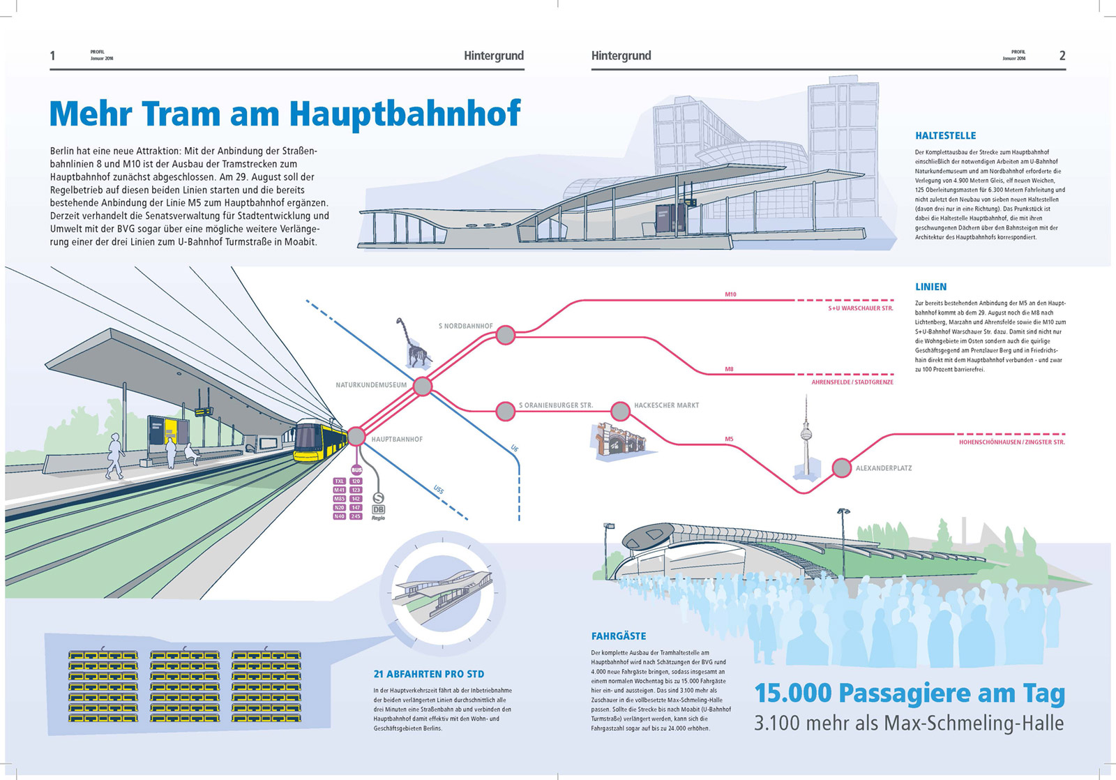 illustrative Infographic Tram