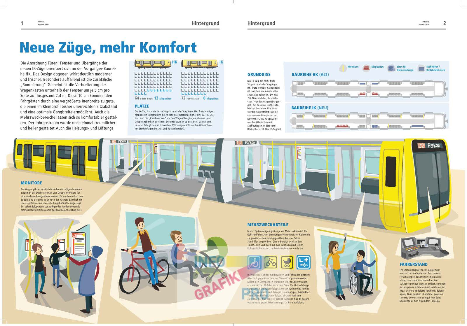 infographic new U-Bahn trains