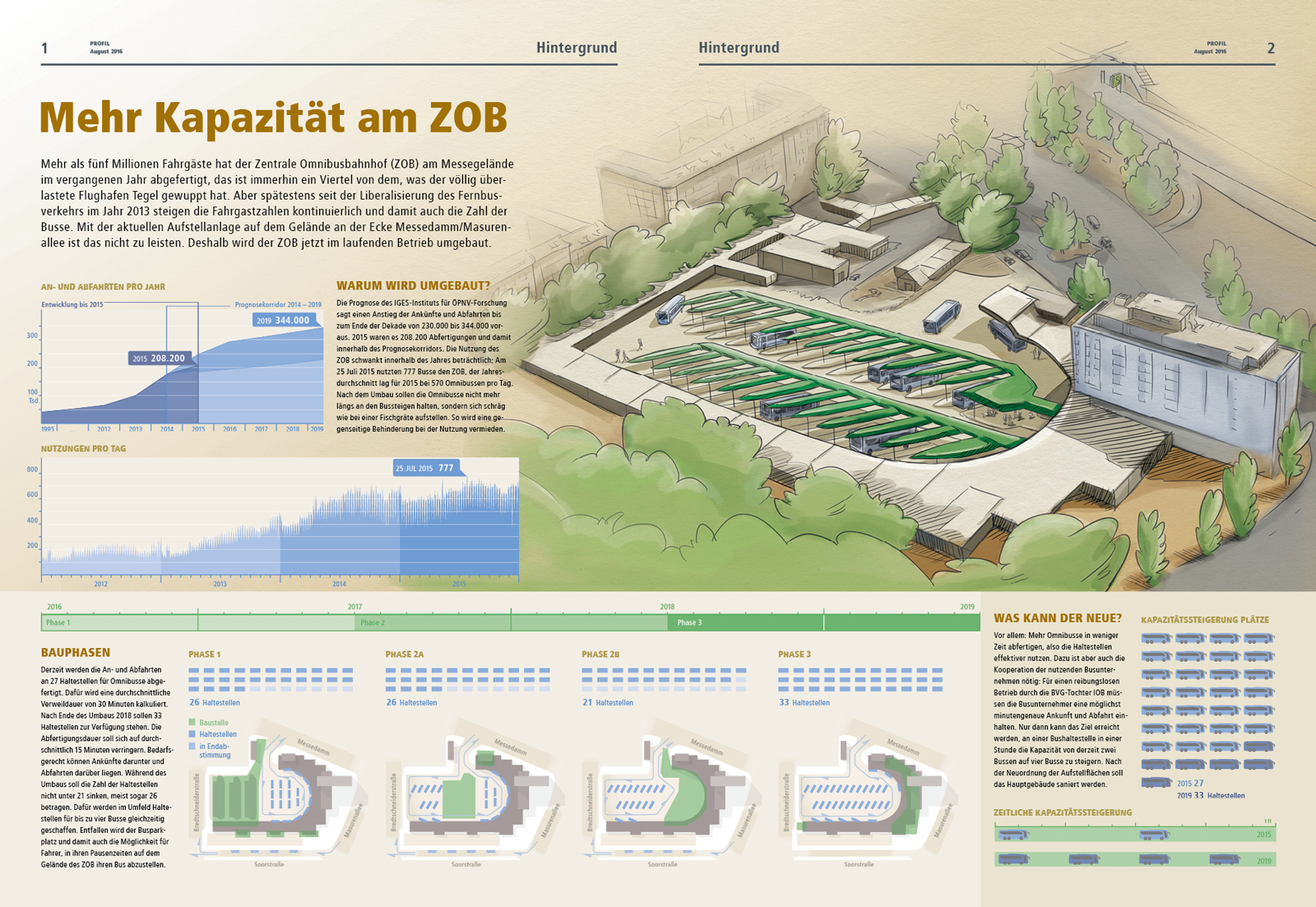 illustration Infographic ZOB Berlin